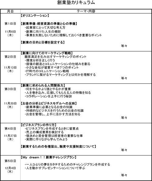 2014sougyou_curriculum
